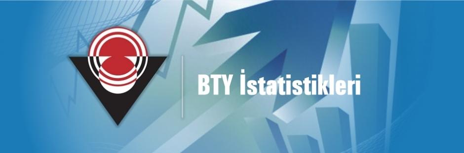 BTY İstatistikleri, TÜBİTAK logo