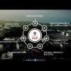 TÜBİTAK MAM Test/Analiz Hizmetleri Tanıtım Filmi